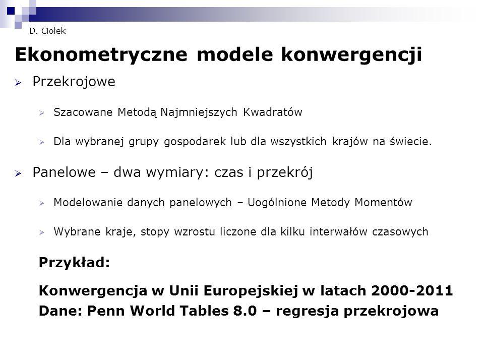 D. Ciołek Ekonometryczne modele konwergencji  Przekrojowe  Szacowane Metodą Najmniejszych Kwadratów  Dla wybranej grupy gospodarek lub dla wszystki