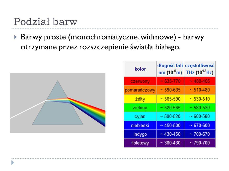 Podział barw  Barwy złożone - barwy składające się z mieszaniny barw prostych w dowolnych proporcjach, czyli z mieszaniny fal elektromagnetycznych o różnych długościach z zakresu promieniowania widzialnego.