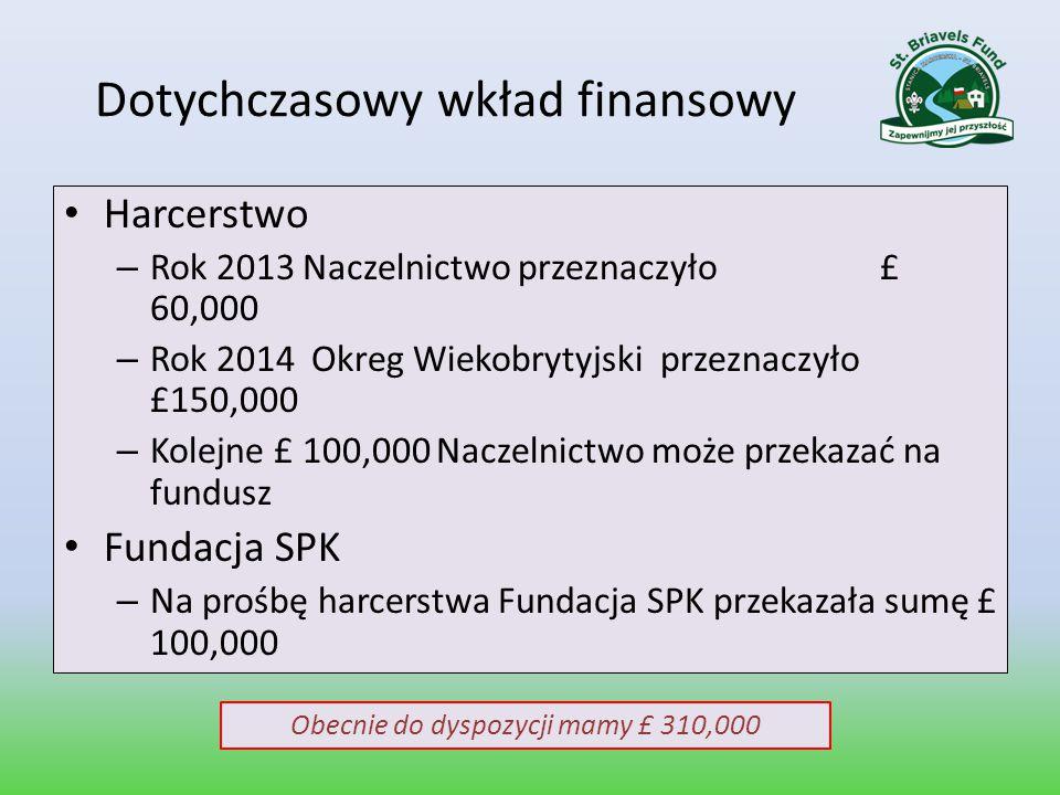 Dotychczasowy wkład finansowy Harcerstwo – Rok 2013 Naczelnictwo przeznaczyło £ 60,000 – Rok 2014 Okreg Wiekobrytyjski przeznaczyło £150,000 – Kolejne