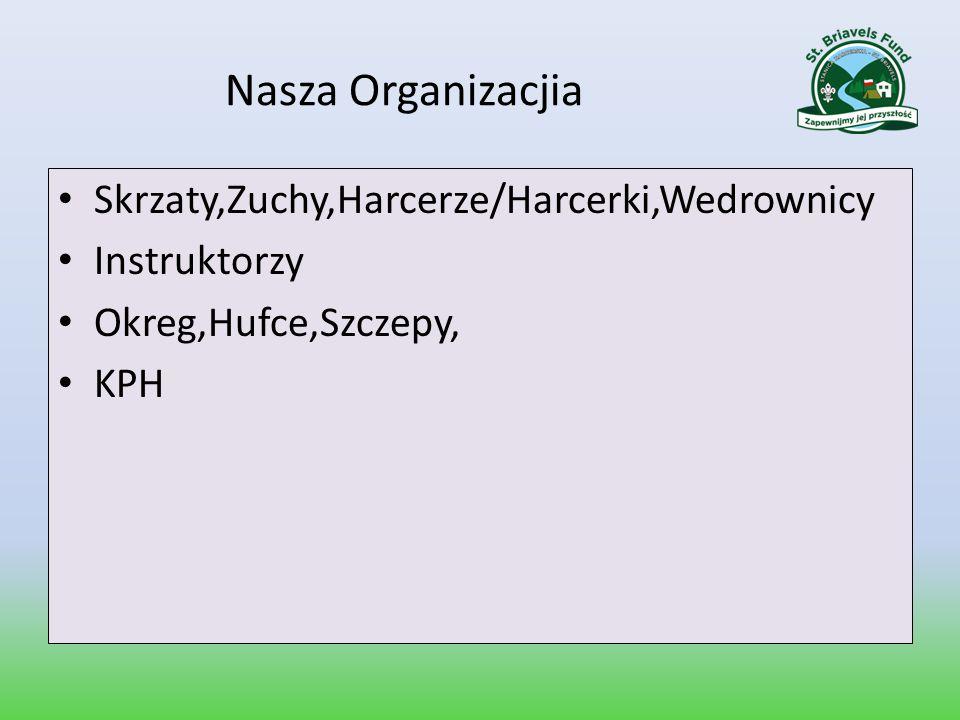 Nasza Organizacjia Skrzaty,Zuchy,Harcerze/Harcerki,Wedrownicy Instruktorzy Okreg,Hufce,Szczepy, KPH
