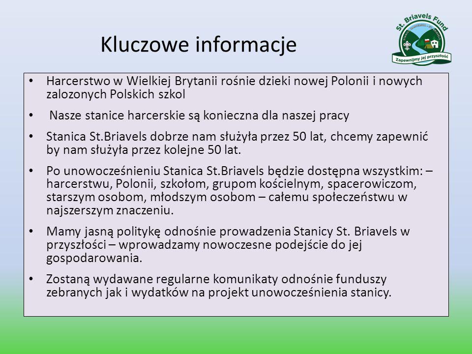 Kluczowe informacje Harcerstwo w Wielkiej Brytanii rośnie dzieki nowej Polonii i nowych zalozonych Polskich szkol Nasze stanice harcerskie są konieczn