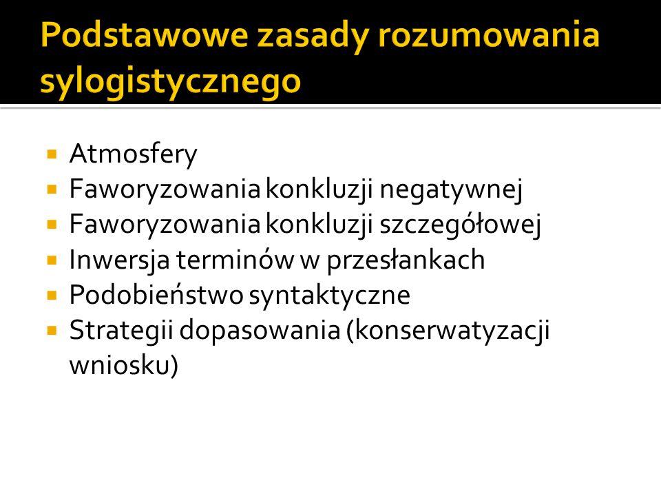  Atmosfery  Faworyzowania konkluzji negatywnej  Faworyzowania konkluzji szczegółowej  Inwersja terminów w przesłankach  Podobieństwo syntaktyczne  Strategii dopasowania (konserwatyzacji wniosku)