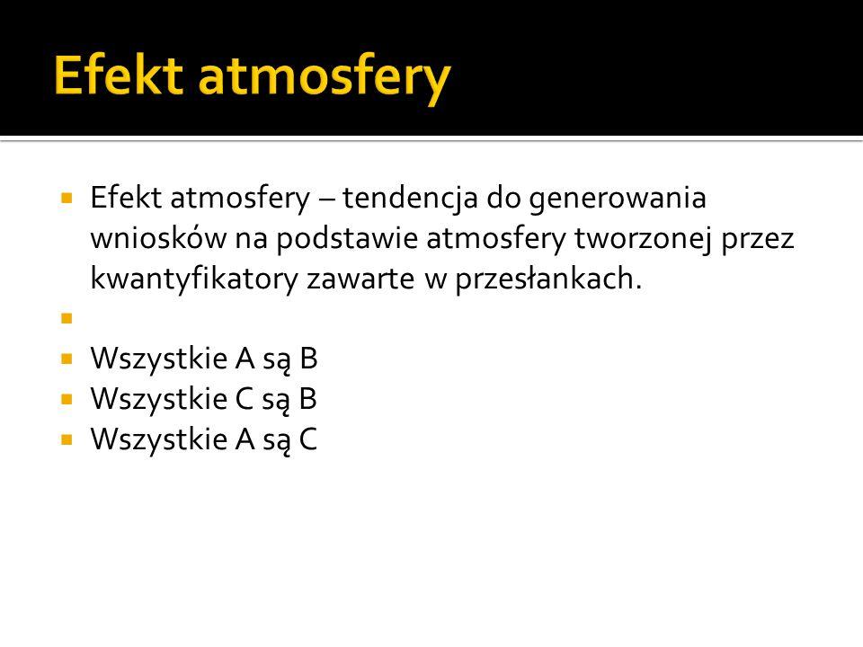  Efekt atmosfery – tendencja do generowania wniosków na podstawie atmosfery tworzonej przez kwantyfikatory zawarte w przesłankach.