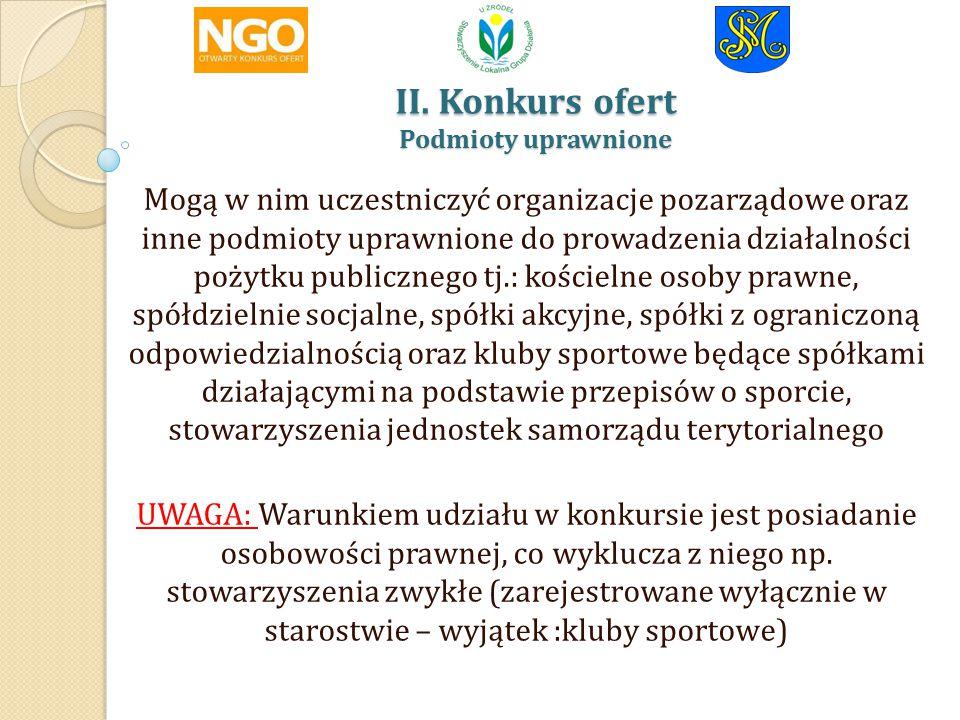 II.Konkurs ofert Podmioty uprawnione c.d. II. Konkurs ofert Podmioty uprawnione c.d.