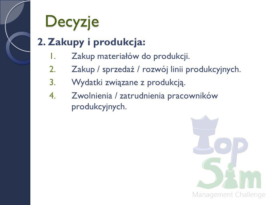 Decyzje 2.Zakupy i produkcja: 1.Zakup materiałów do produkcji.