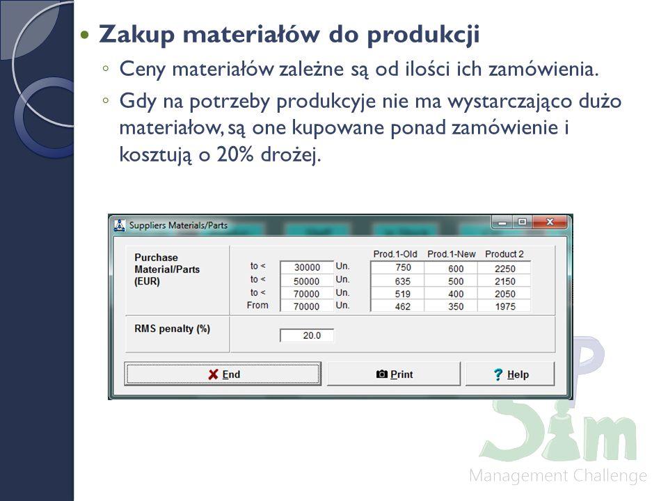 Zakup materiałów do produkcji ◦ Ceny materiałów zależne są od ilości ich zamówienia.