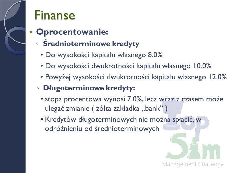 """Finanse Oprocentowanie: ◦ Średnioterminowe kredyty Do wysokości kapitału własnego 8.0% Do wysokości dwukrotności kapitału własnego 10.0% Powyżej wysokości dwukrotności kapitału własnego 12.0% ◦ Długoterminowe kredyty: stopa procentowa wynosi 7.0%, lecz wraz z czasem może ulegać zmianie ( żółta zakładka """"bank ) Kredytów długoterminowych nie można spłacić, w odróżnieniu od średnioterminowych"""