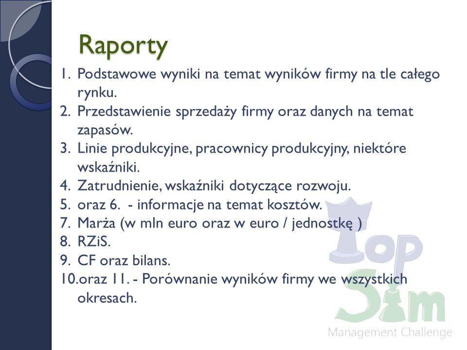 Raporty 1.Podstawowe wyniki na temat wyników firmy na tle całego rynku.