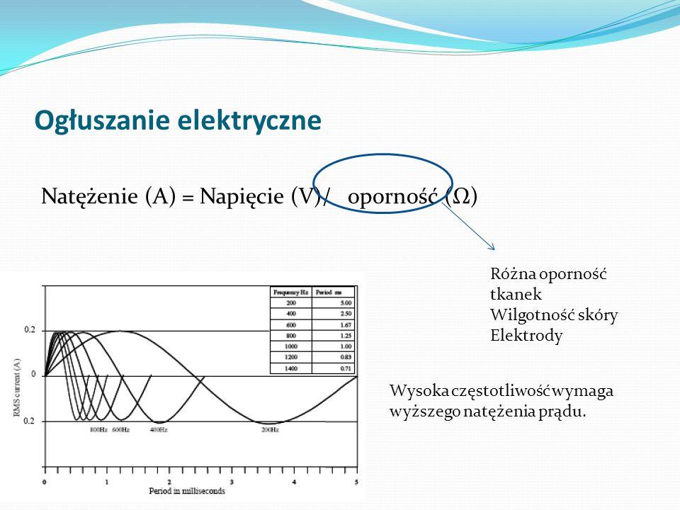 Ogłuszanie elektryczne Natężenie (A) = Napięcie (V)/ oporność (Ω) Różna oporność tkanek Wilgotność skóry Elektrody Wysoka częstotliwość wymaga wyższeg