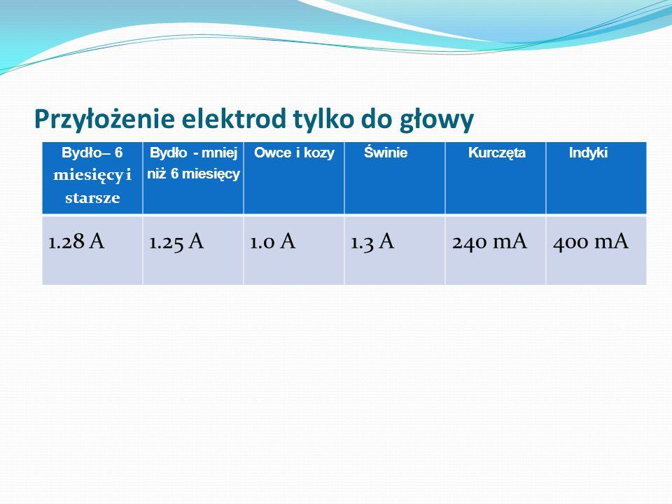 Przyłożenie elektrod tylko do głowy Bydło– 6 miesięcy i starsze Bydło - mniej niż 6 miesięcy Owce i kozyŚwinieKurczętaIndyki 1.28 A1.25 A1.0 A1.3 A240