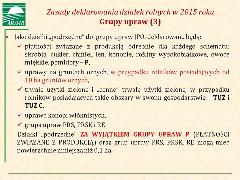 """Agencja Restrukturyzacji i Modernizacji Rolnictwa Zasady deklarowania działek rolnych w 2015 roku Grupy upraw (3) Jako działki """"podrzędne"""" do grupy up"""