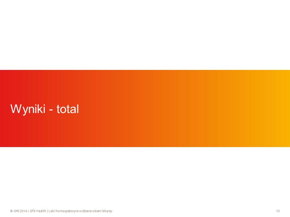 © GfK 2014 | GfK Health | Leki homeopatzcyne widziane okiem lekarzy 10 Wyniki - total