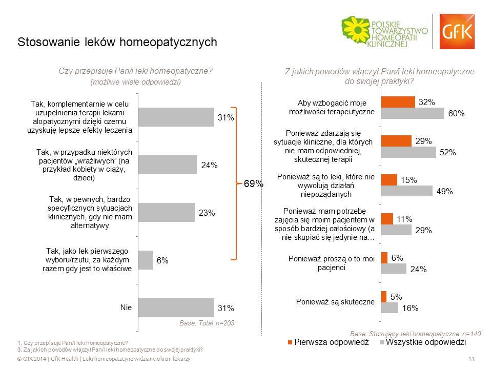 © GfK 2014 | GfK Health | Leki homeopatzcyne widziane okiem lekarzy 11 1. Czy przepisuje Pan/i leki homeopatyczne? 3. Za jakich powodów włączył Pan/i