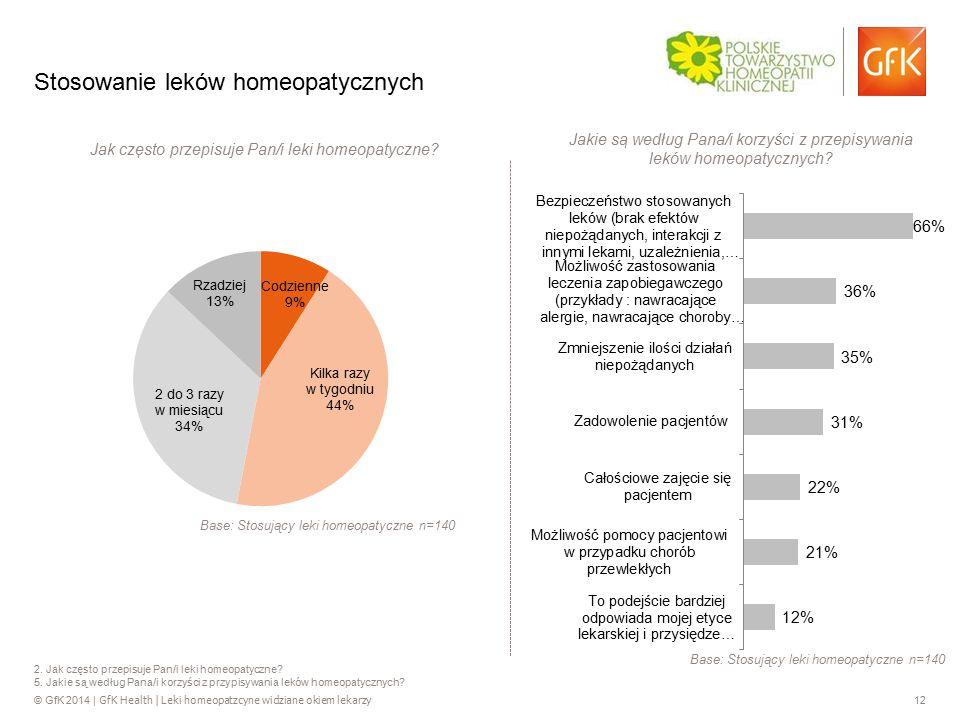 © GfK 2014 | GfK Health | Leki homeopatzcyne widziane okiem lekarzy 12 2. Jak często przepisuje Pan/i leki homeopatyczne? 5. Jakie są według Pana/i ko