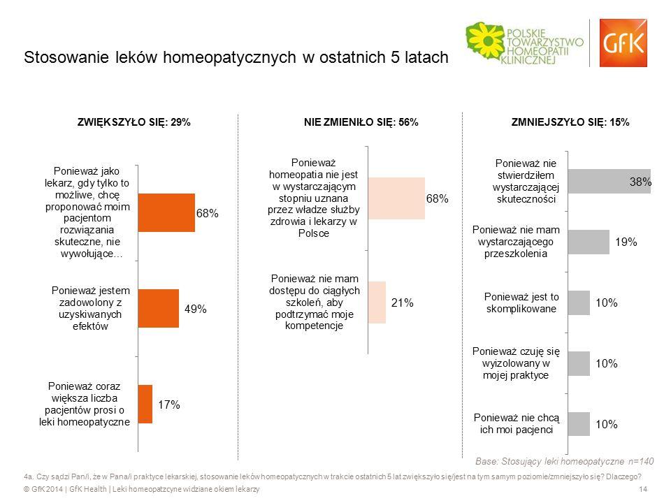 © GfK 2014 | GfK Health | Leki homeopatzcyne widziane okiem lekarzy 14 4a. Czy sądzi Pan/i, że w Pana/i praktyce lekarskiej, stosowanie leków homeopat