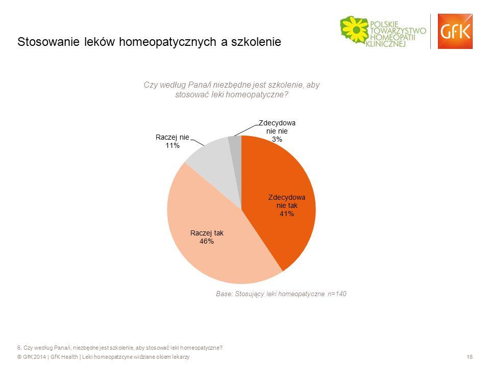 © GfK 2014 | GfK Health | Leki homeopatzcyne widziane okiem lekarzy 16 6. Czy według Pana/i, niezbędne jest szkolenie, aby stosować leki homeopatyczne