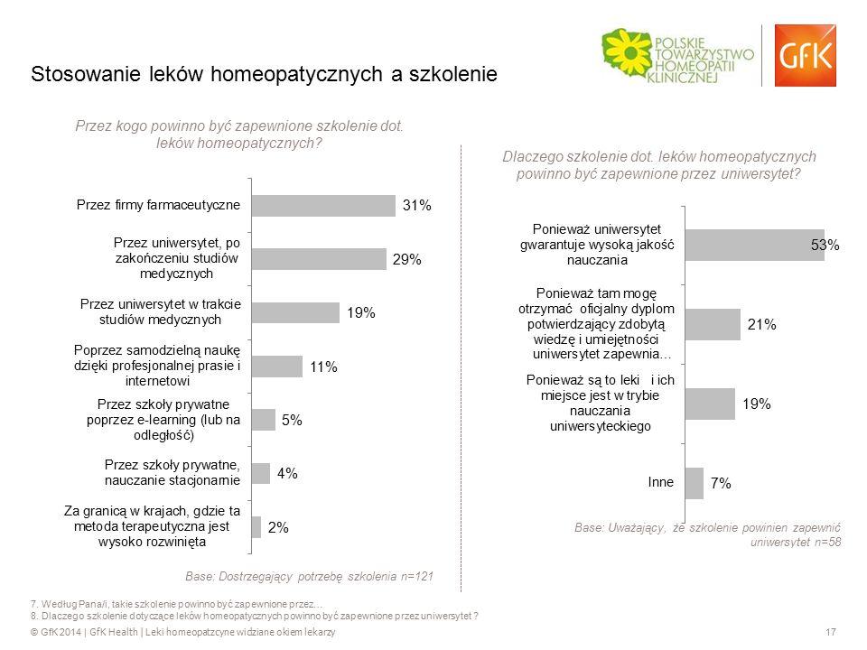 © GfK 2014 | GfK Health | Leki homeopatzcyne widziane okiem lekarzy 17 7. Według Pana/i, takie szkolenie powinno być zapewnione przez… 8. Dlaczego szk