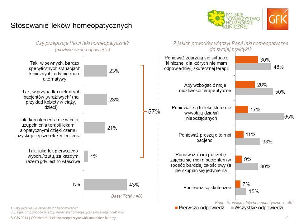 © GfK 2014 | GfK Health | Leki homeopatzcyne widziane okiem lekarzy 19 1. Czy przepisuje Pan/i leki homeopatyczne? 3. Za jakich powodów włączył Pan/i