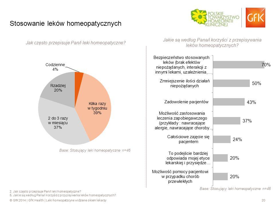 © GfK 2014 | GfK Health | Leki homeopatzcyne widziane okiem lekarzy 20 2. Jak często przepisuje Pan/i leki homeopatyczne? 5. Jakie są według Pana/i ko