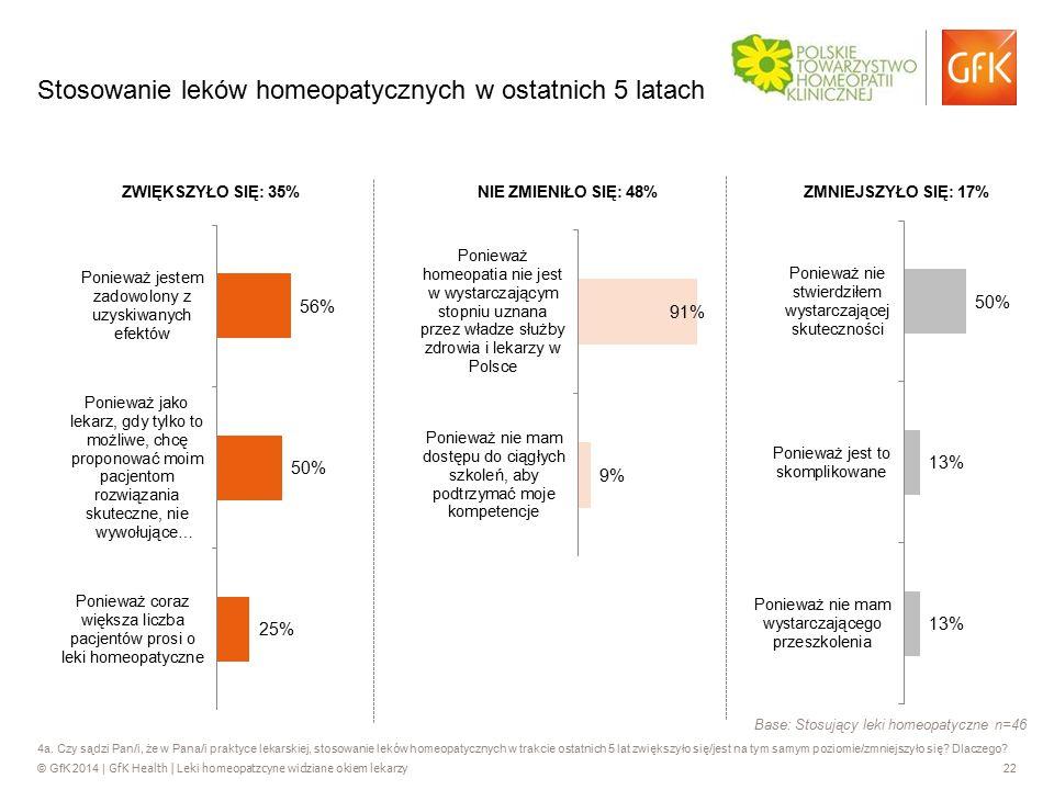 © GfK 2014 | GfK Health | Leki homeopatzcyne widziane okiem lekarzy 22 4a.