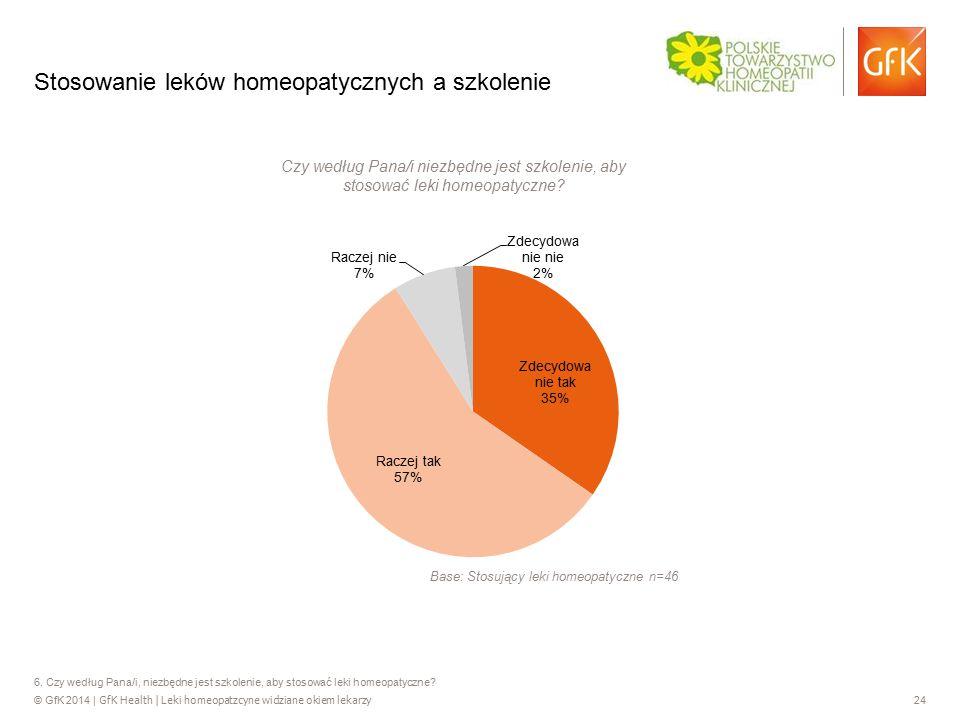 © GfK 2014 | GfK Health | Leki homeopatzcyne widziane okiem lekarzy 24 6. Czy według Pana/i, niezbędne jest szkolenie, aby stosować leki homeopatyczne