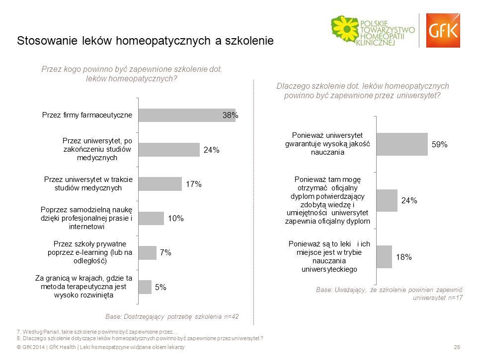 © GfK 2014 | GfK Health | Leki homeopatzcyne widziane okiem lekarzy 25 7. Według Pana/i, takie szkolenie powinno być zapewnione przez… 8. Dlaczego szk