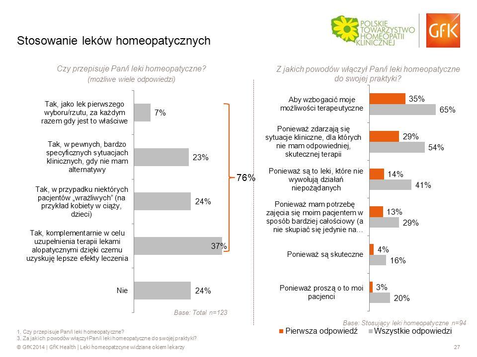 © GfK 2014 | GfK Health | Leki homeopatzcyne widziane okiem lekarzy 27 1. Czy przepisuje Pan/i leki homeopatyczne? 3. Za jakich powodów włączył Pan/i