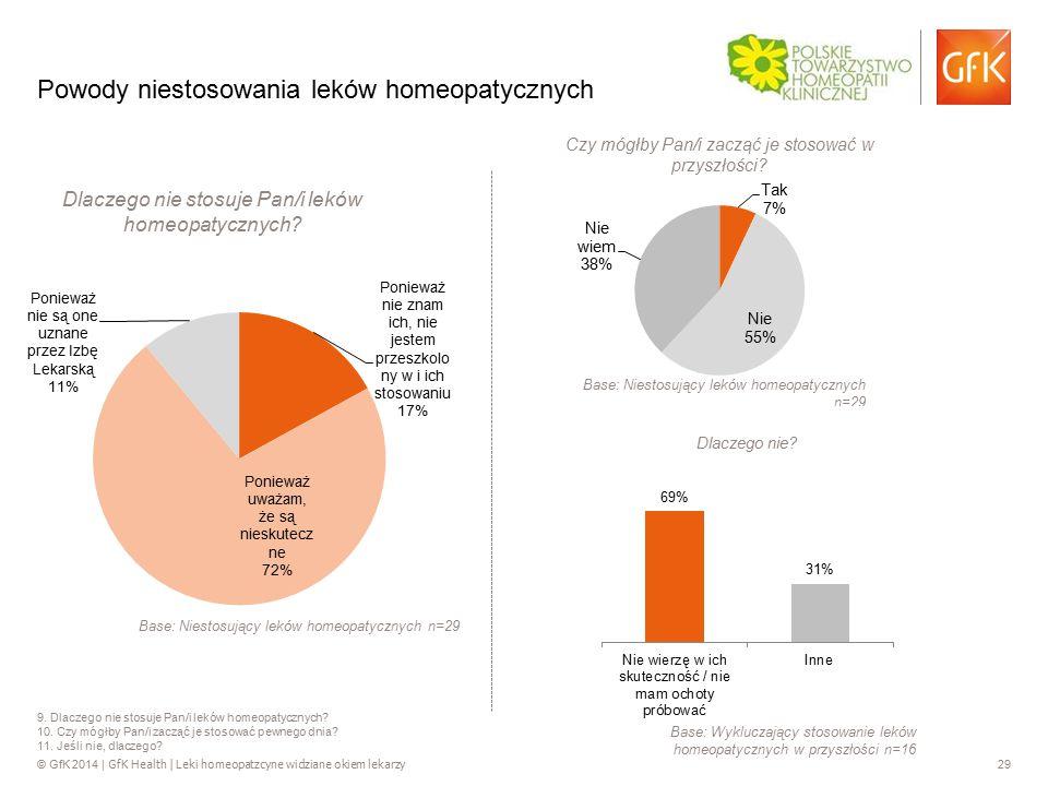 © GfK 2014 | GfK Health | Leki homeopatzcyne widziane okiem lekarzy 29 9. Dlaczego nie stosuje Pan/i leków homeopatycznych? 10. Czy mógłby Pan/i zaczą