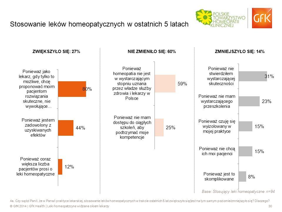 © GfK 2014 | GfK Health | Leki homeopatzcyne widziane okiem lekarzy 30 4a. Czy sądzi Pan/i, że w Pana/i praktyce lekarskiej, stosowanie leków homeopat