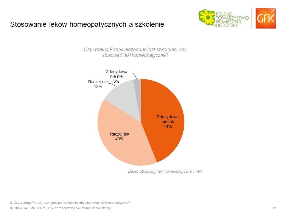 © GfK 2014 | GfK Health | Leki homeopatzcyne widziane okiem lekarzy 32 6. Czy według Pana/i, niezbędne jest szkolenie, aby stosować leki homeopatyczne