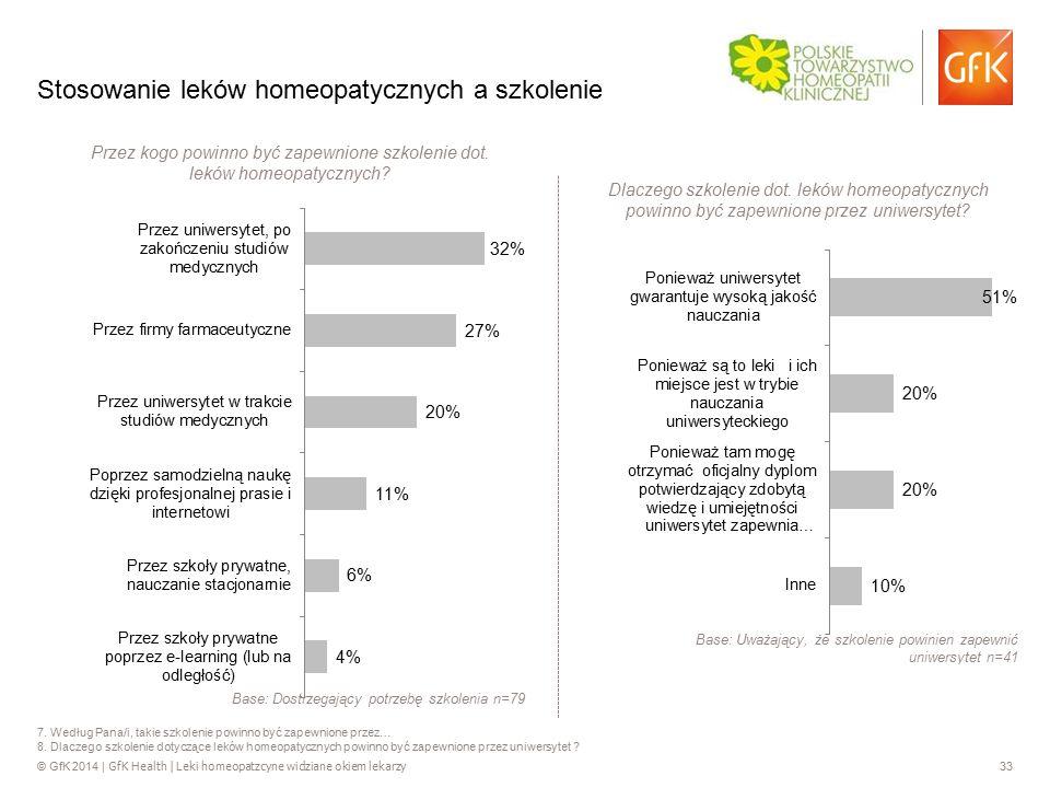 © GfK 2014 | GfK Health | Leki homeopatzcyne widziane okiem lekarzy 33 7. Według Pana/i, takie szkolenie powinno być zapewnione przez… 8. Dlaczego szk