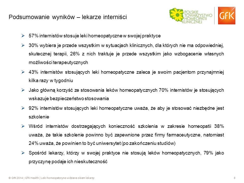 © GfK 2014 | GfK Health | Leki homeopatzcyne widziane okiem lekarzy 8 Podsumowanie wyników – lekarze interniści  57% internistów stosuje leki homeopa