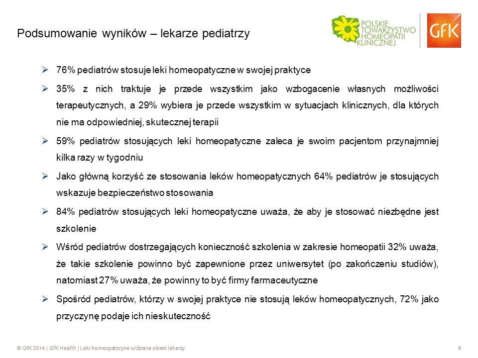 © GfK 2014 | GfK Health | Leki homeopatzcyne widziane okiem lekarzy 9 Podsumowanie wyników – lekarze pediatrzy  76% pediatrów stosuje leki homeopatyczne w swojej praktyce  35% z nich traktuje je przede wszystkim jako wzbogacenie własnych możliwości terapeutycznych, a 29% wybiera je przede wszystkim w sytuacjach klinicznych, dla których nie ma odpowiedniej, skutecznej terapii  59% pediatrów stosujących leki homeopatyczne zaleca je swoim pacjentom przynajmniej kilka razy w tygodniu  Jako główną korzyść ze stosowania leków homeopatycznych 64% pediatrów je stosujących wskazuje bezpieczeństwo stosowania  84% pediatrów stosujących leki homeopatyczne uważa, że aby je stosować niezbędne jest szkolenie  Wśród pediatrów dostrzegających konieczność szkolenia w zakresie homeopatii 32% uważa, że takie szkolenie powinno być zapewnione przez uniwersytet (po zakończeniu studiów), natomiast 27% uważa, że powinny to być firmy farmaceutyczne  Spośród pediatrów, którzy w swojej praktyce nie stosują leków homeopatycznych, 72% jako przyczynę podaje ich nieskuteczność