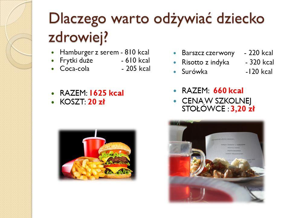 puste kalorie, cukier, chemiczne ulepszacze smaku, ryzyko chorób = 7 zł ZDROWY OBIAD = 3,20 zł