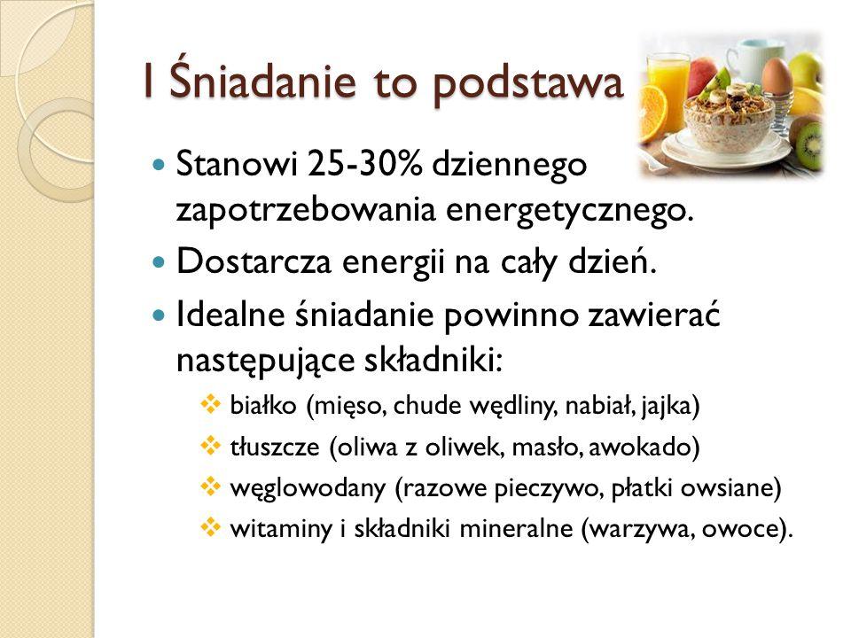 Przykładowe I śniadanie kanapki z razowego chleba z twarogiem, rzodkiewką i ogórkiem, sok owsianka z owocami, orzechami i miodem jajecznica ze szczypiorkiem, tosty z razowego chleba, sok pomidorowy omlet z owocami, kakao