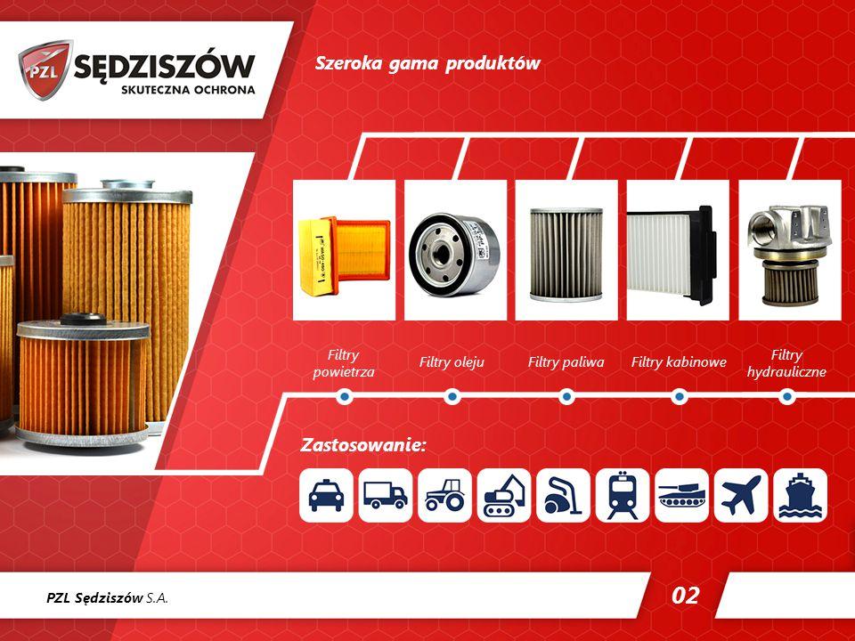 Szeroka gama produktów 02 Filtry powietrza Filtry olejuFiltry paliwaFiltry kabinowe Filtry hydrauliczne Zastosowanie: PZL Sędziszów S.A.