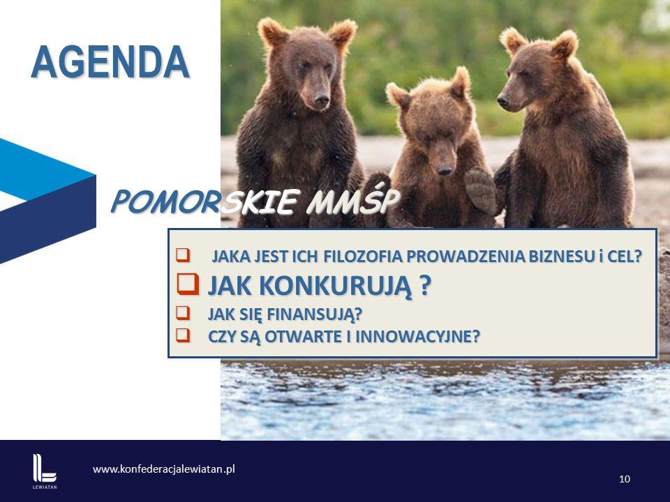 www.konfederacjalewiatan.pl 10  JAKA JEST ICH FILOZOFIA PROWADZENIA BIZNESU i CEL.