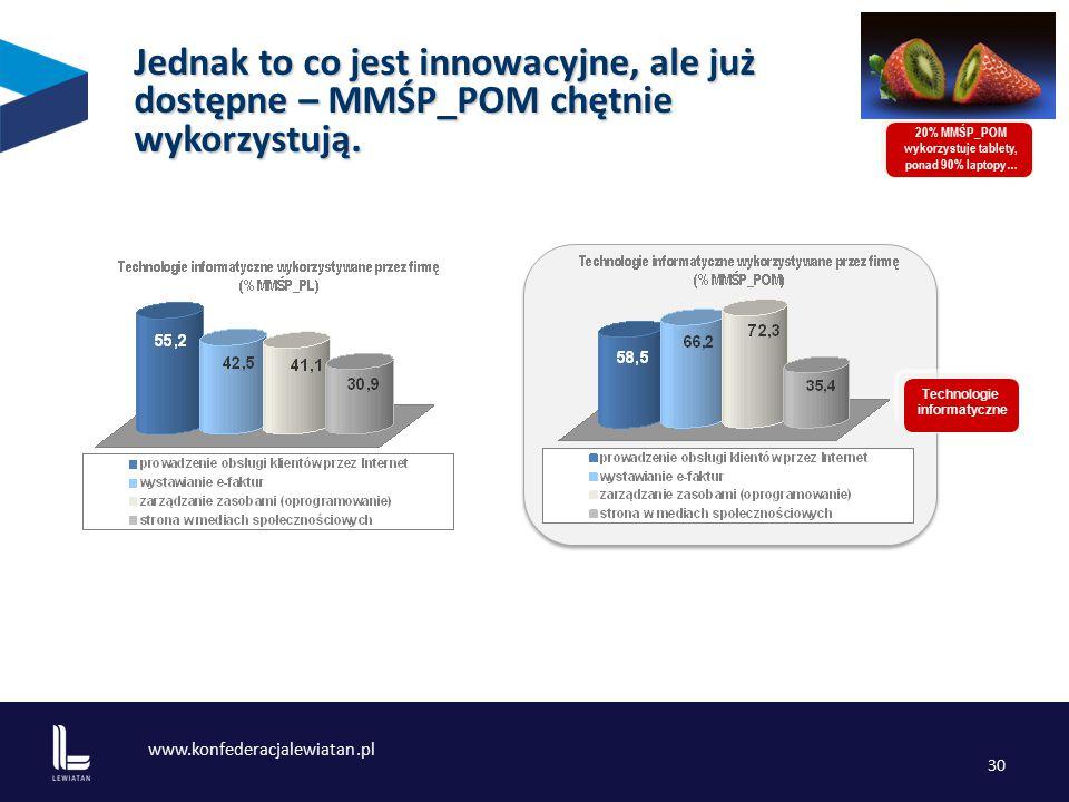 www.konfederacjalewiatan.pl 30 Jednak to co jest innowacyjne, ale już dostępne – MMŚP_POM chętnie wykorzystują.