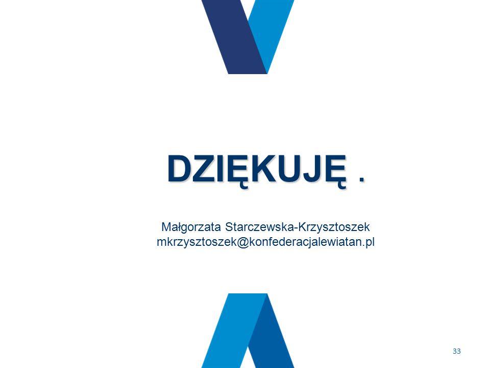 www.konfederacjalewiatan.pl 33 DZIĘKUJĘ.