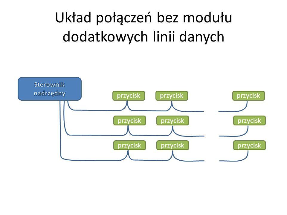 Układ połączeń bez modułu dodatkowych linii danych przycisk