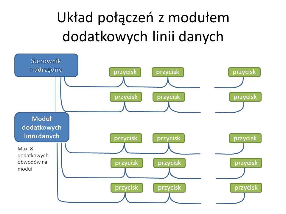 Definicja grupy Do każdej grupy przycisków przyporządkowane są następujące przyłącza sterownika: Wejście światła zielonego, Wejście potwierdzenia, Wyjście żądania światła zielonego w postaci styków przekaźnika, z możliwością konfiguracji NC/CO.