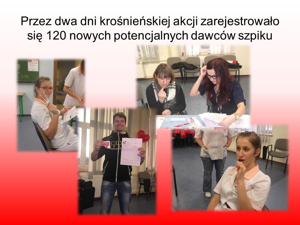 Przez dwa dni krośnieńskiej akcji zarejestrowało się 120 nowych potencjalnych dawców szpiku