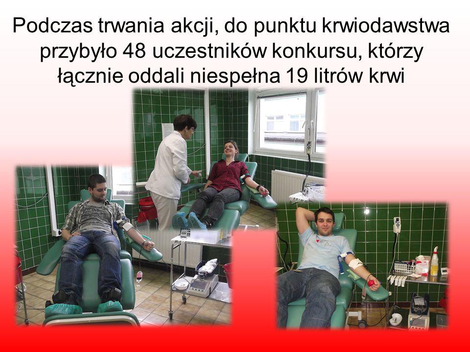 Podczas trwania akcji, do punktu krwiodawstwa przybyło 48 uczestników konkursu, którzy łącznie oddali niespełna 19 litrów krwi