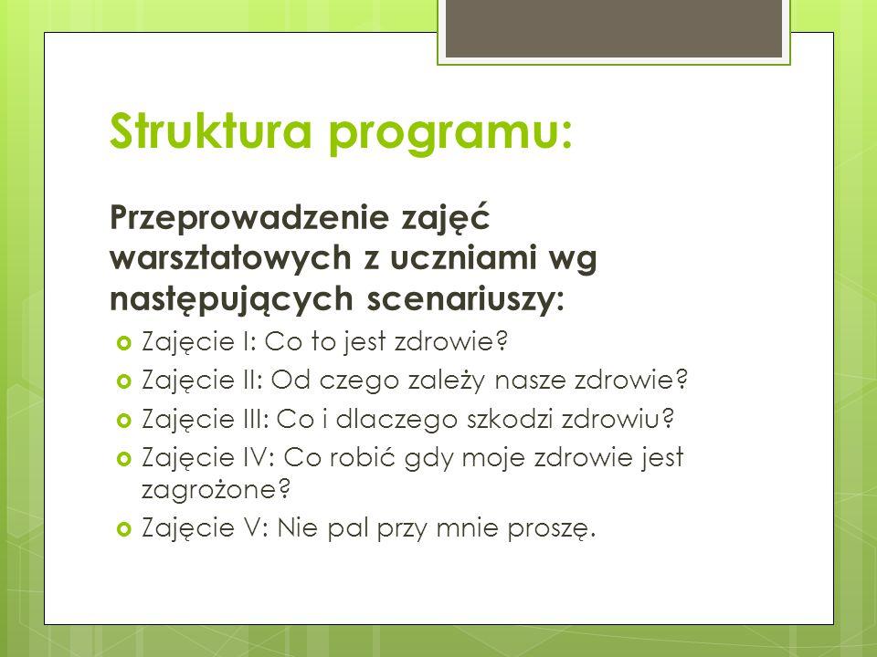 Struktura programu: Przeprowadzenie zajęć warsztatowych z uczniami wg następujących scenariuszy:  Zajęcie I: Co to jest zdrowie?  Zajęcie II: Od cze
