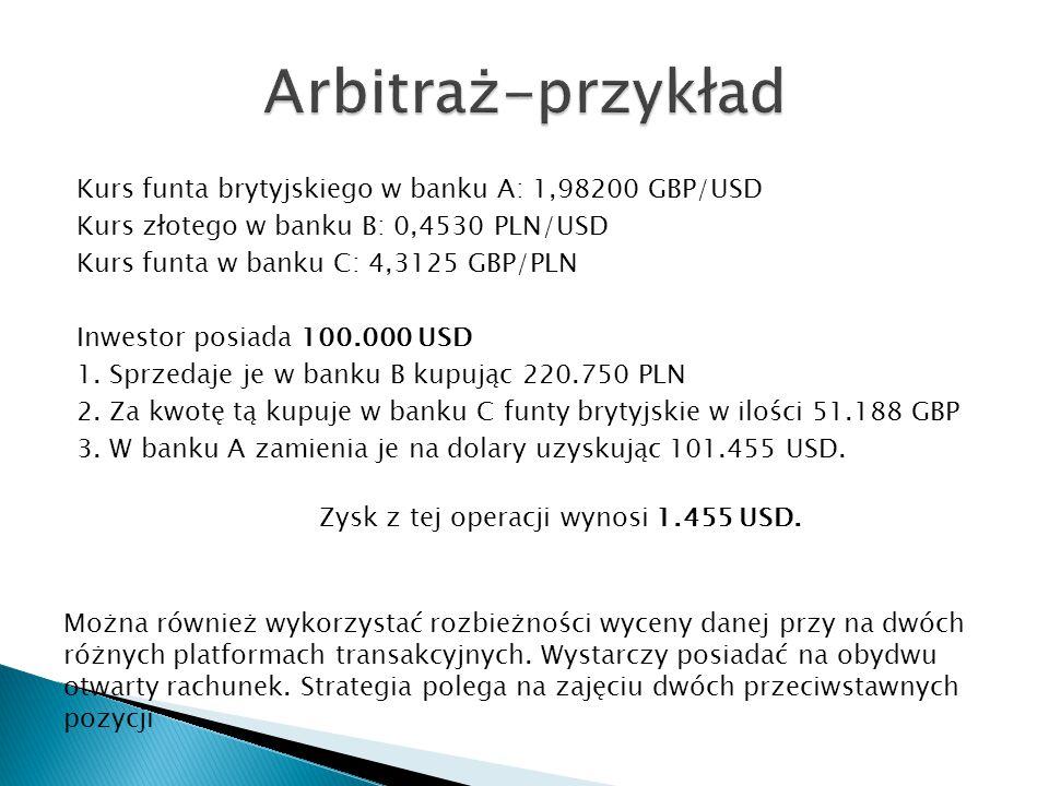 Kurs funta brytyjskiego w banku A: 1,98200 GBP/USD Kurs złotego w banku B: 0,4530 PLN/USD Kurs funta w banku C: 4,3125 GBP/PLN Inwestor posiada 100.000 USD 1.