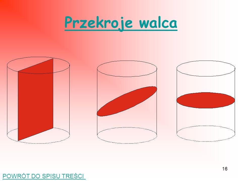 15 Walec Walec jest to figura geometryczna otrzymana przez obrót prostokąta wokół prostej zawierającej jego bok POWRÓT DO SPISU TREŚCI