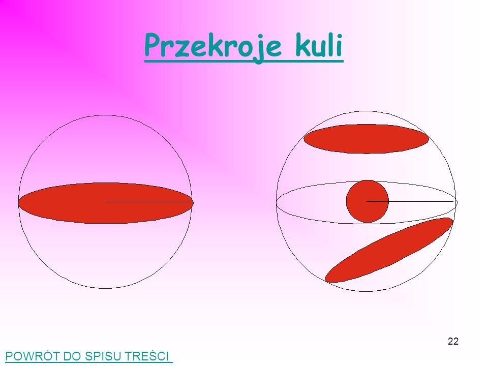 21 Kula Kulą nazywamy bryłę powstałą z obrotu półkola dokoła prostej zawierającej jego średnicę. POWRÓT DO SPISU TREŚCI
