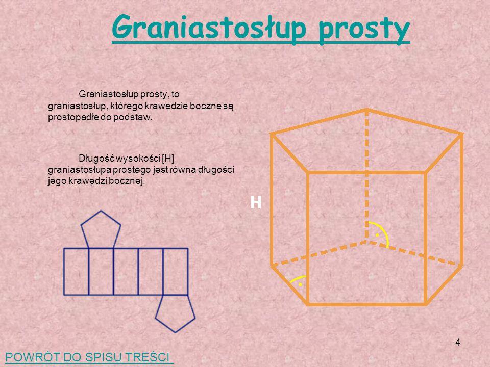 3 Graniastosłupy Graniastosłupem nazywamy wielościan, który ma dwie przystające ściany położone w płaszczyznach równoległych (podstawy graniastosłupa)