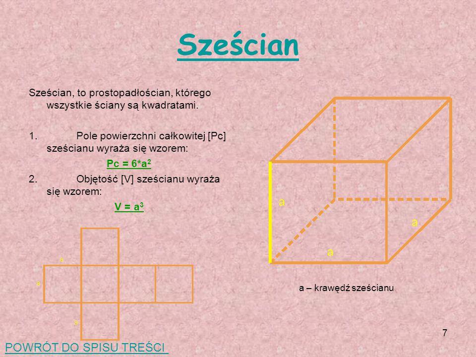 6 Prostopadłościan Prostopadłościan, to równoległościan, którego wszystkie ściany są prostokątami. 1.Pole powierzchni całkowitej [Pc] prostopadłościan