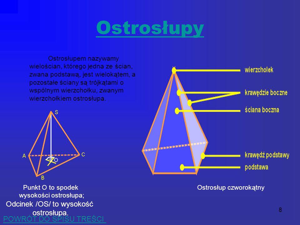 8 Ostrosłupy Ostrosłupem nazywamy wielościan, którego jedna ze ścian, zwana podstawą, jest wielokątem, a pozostałe ściany są trójkątami o wspólnym wierzchołku, zwanym wierzchołkiem ostrosłupa.